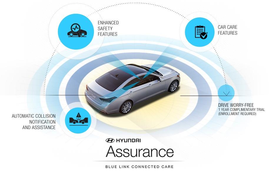 assurance-2